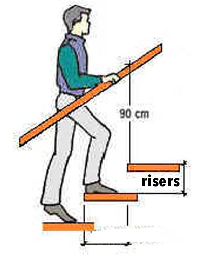 How to build DIY wooden stair (3)