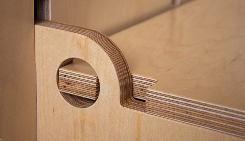 What is Plywood Where to use (1)